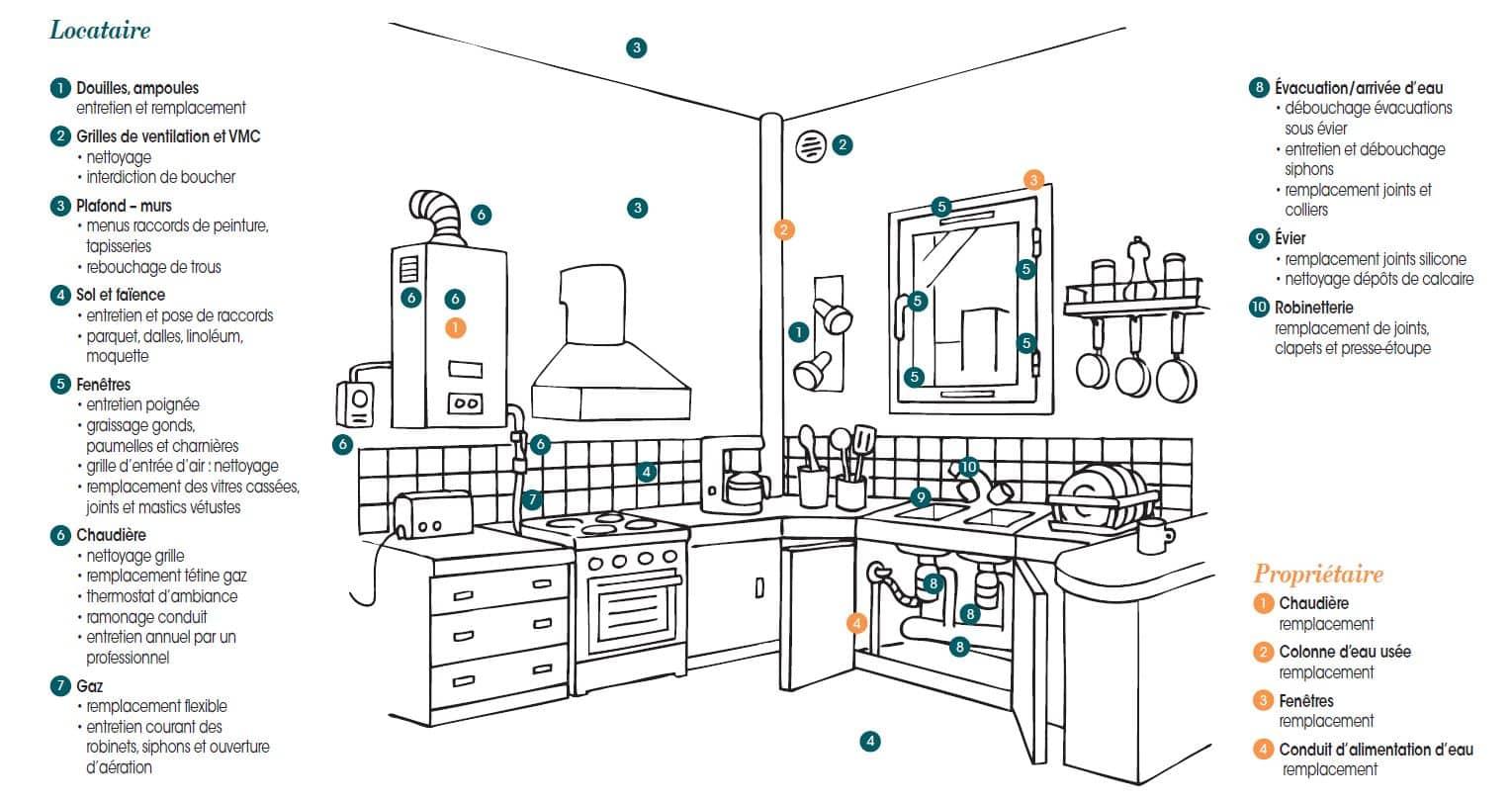 elagage a la charge du proprietaire ou locataire. Black Bedroom Furniture Sets. Home Design Ideas
